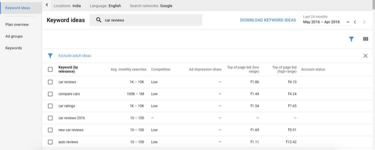 Google Keyword Planner For Suggesting New Blog Post Ideas